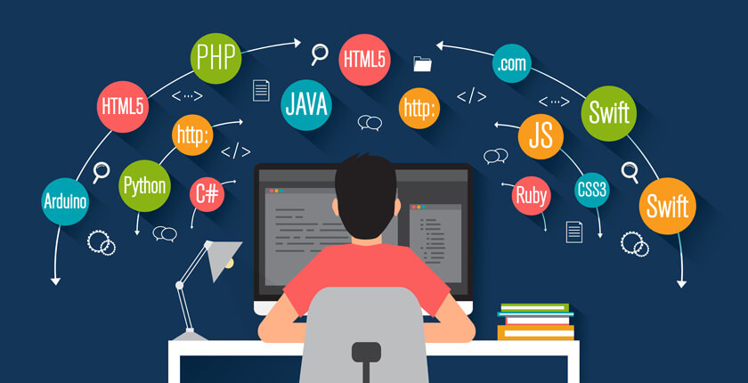 How To Learn Programming Language